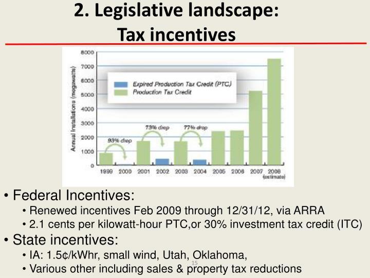 2. Legislative landscape: