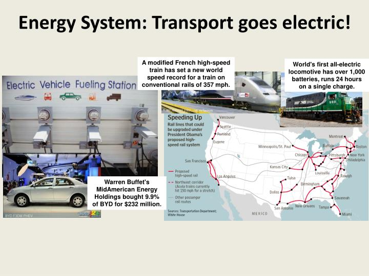 Energy System: Transport goes electric!