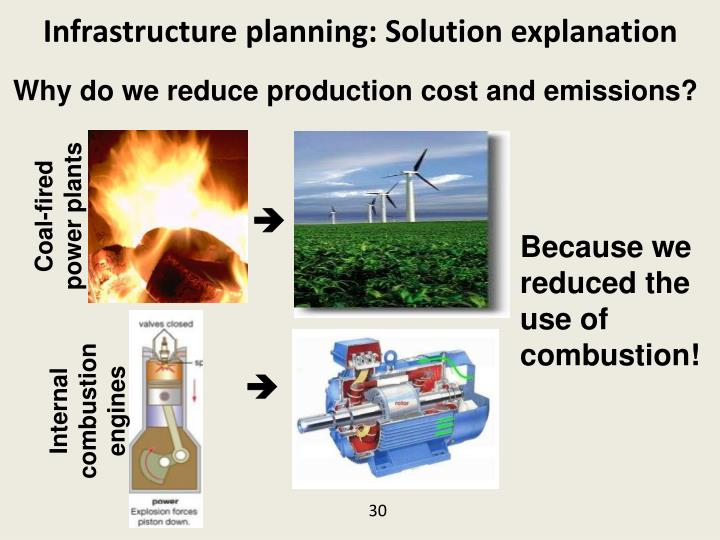Infrastructure planning: Solution explanation