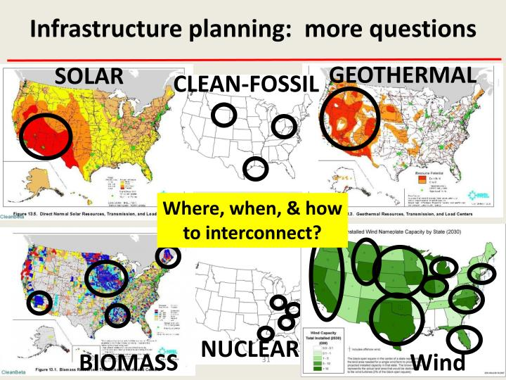 Infrastructure planning:  more questions