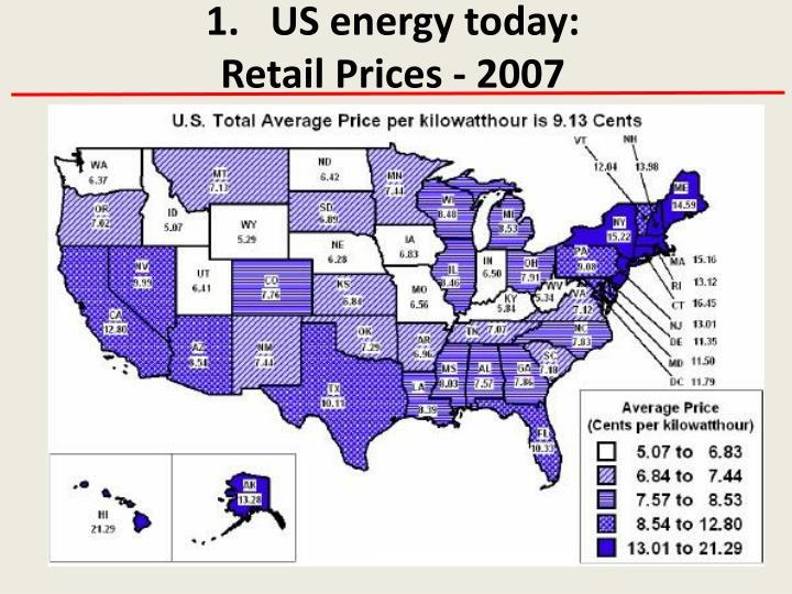 US energy today: