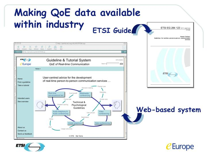 Making QoE data available