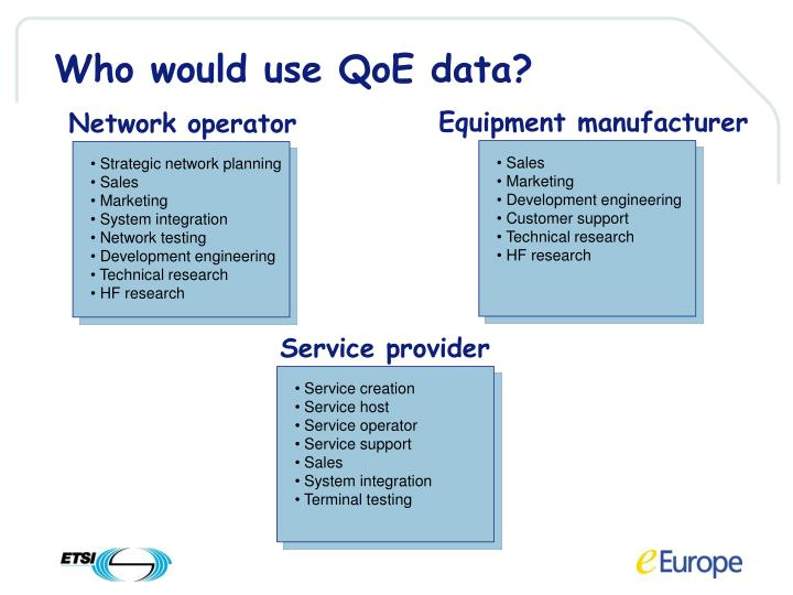Who would use QoE data?