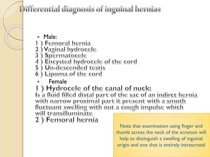 Differential diagnosis of inguinal hernias