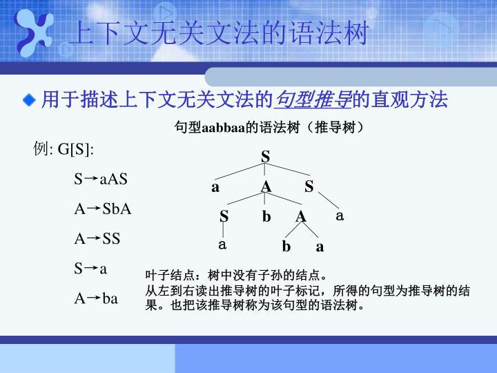 上下文无关文法的语法树