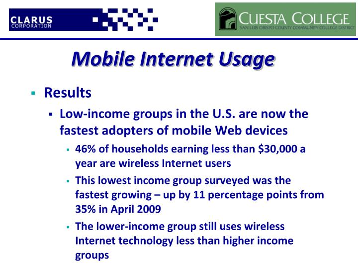 Mobile Internet Usage