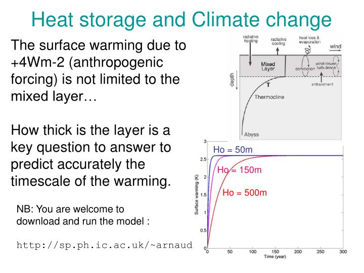 Heat storage and Climate change