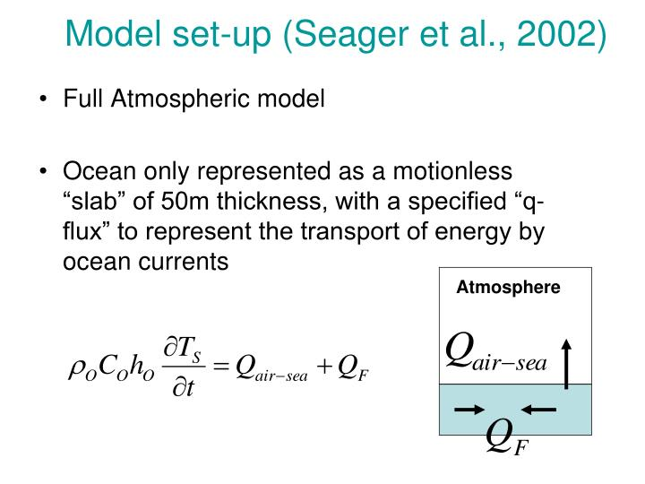 Model set-up (Seager et al., 2002)