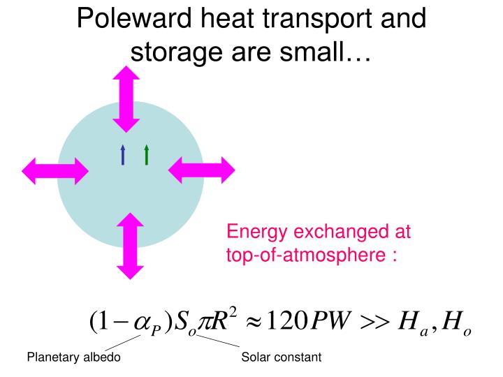 Poleward heat transport and storage are small…