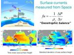 surface currents measured from space