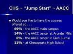 chs jump start aacc16