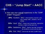chs jump start aacc17