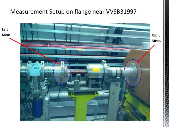 Measurement Setup on flange near VVSB31997