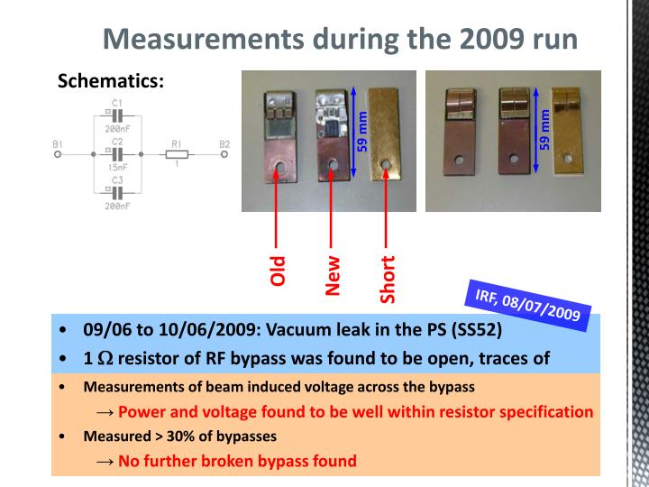Measurements during the 2009 run
