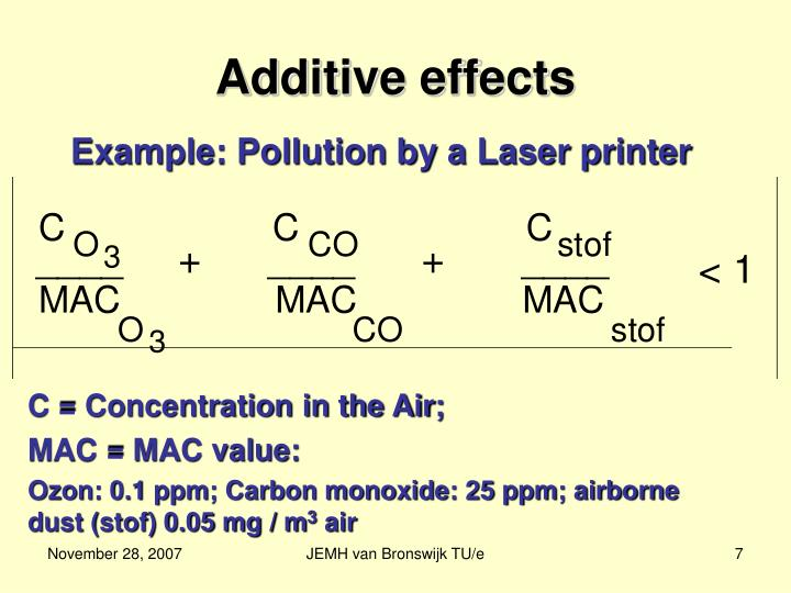 Additive effects