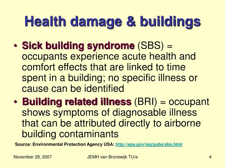Health damage & buildings