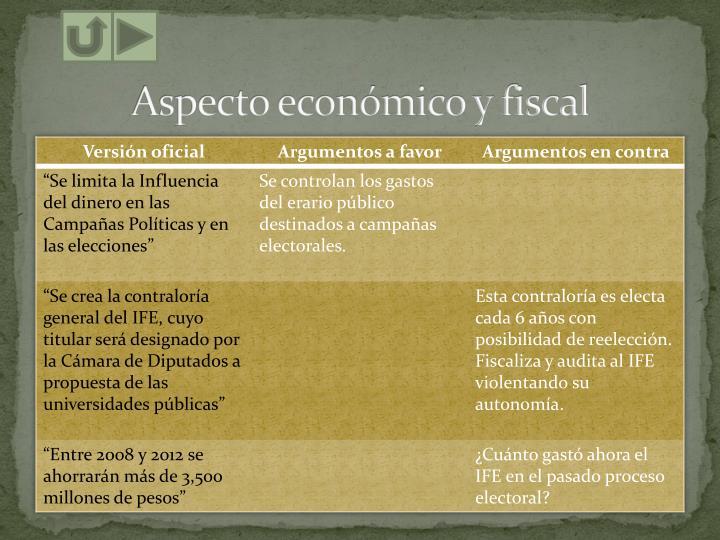 Aspecto económico y fiscal