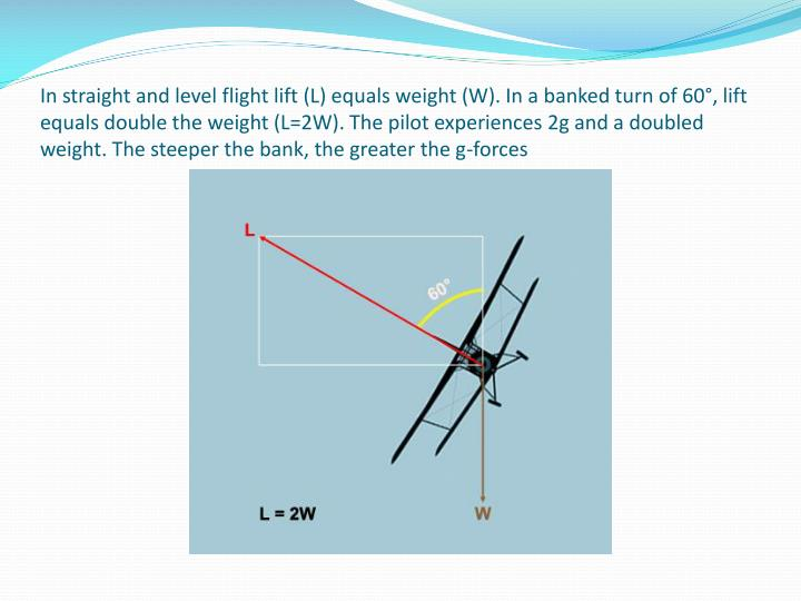 In straight and level flight lift (L) equals weight (W). In a banked turn of 60°, lift equals double the weight (L=2W). The pilot experiences 2g and a doubled weight. The steeper the bank, the greater the g-forces