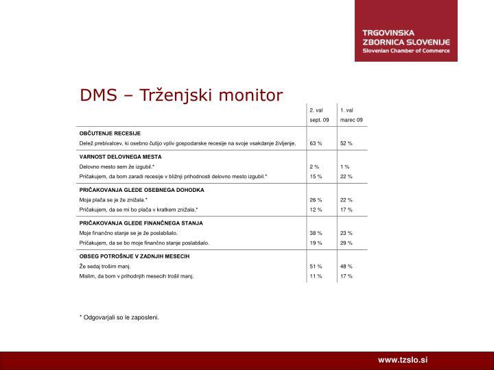 DMS – Trženjski monitor