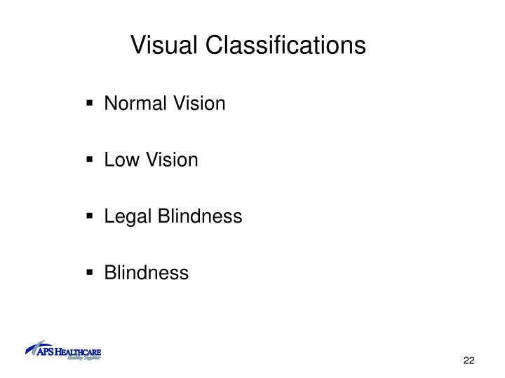 Visual Classifications