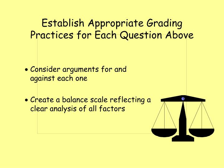 Establish Appropriate Grading Practices for Each Question Above