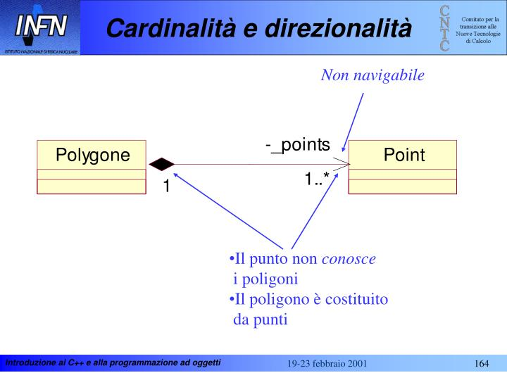 Cardinalità e direzionalità