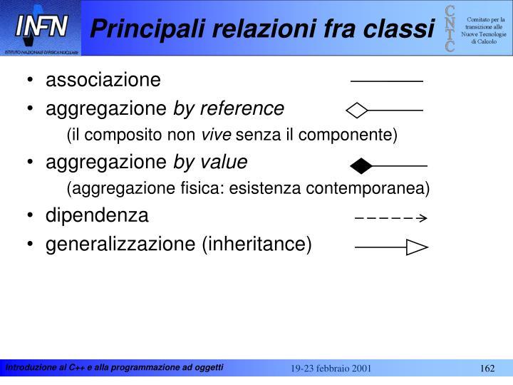 Principali relazioni fra classi