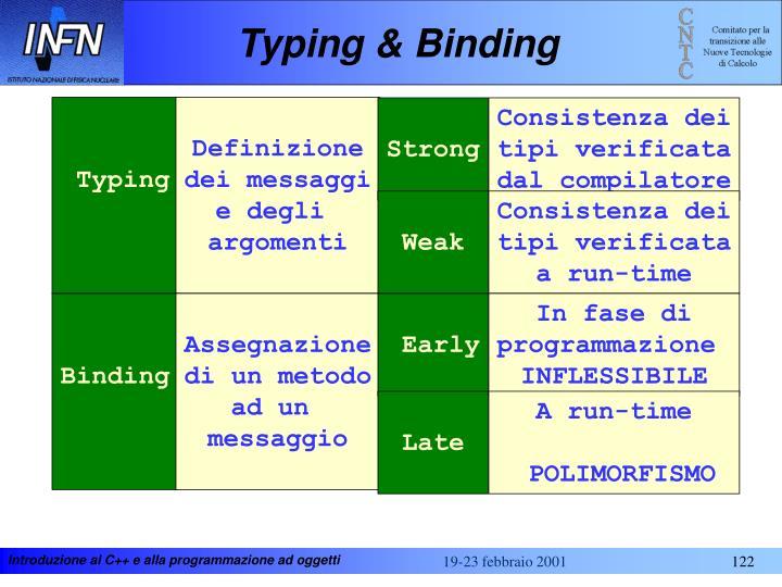Typing & Binding