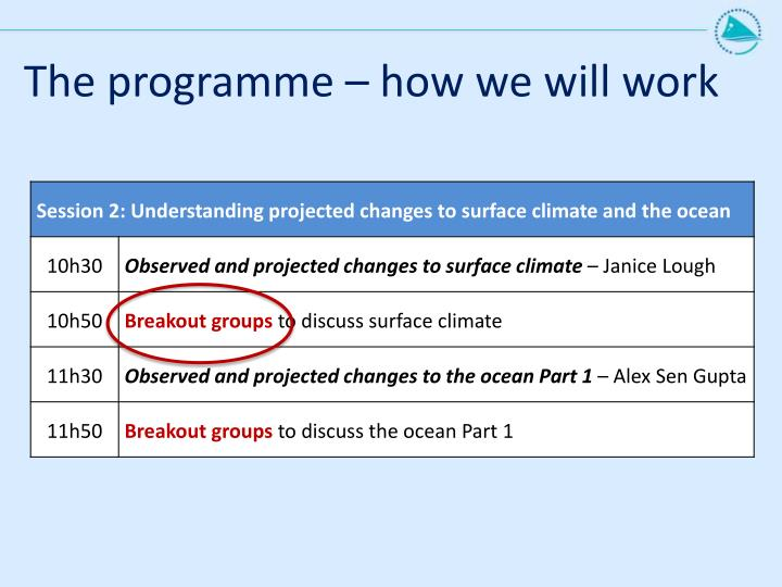 The programme – how we will work