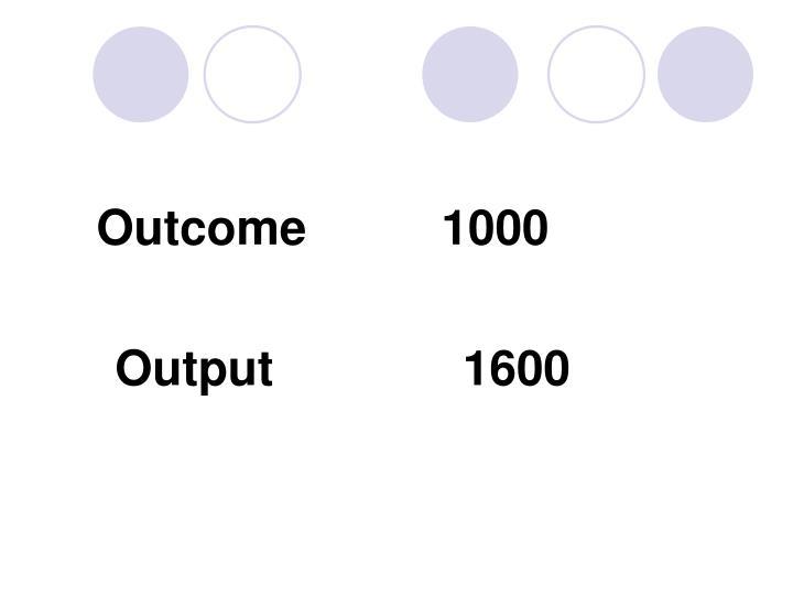 Outcome          1000