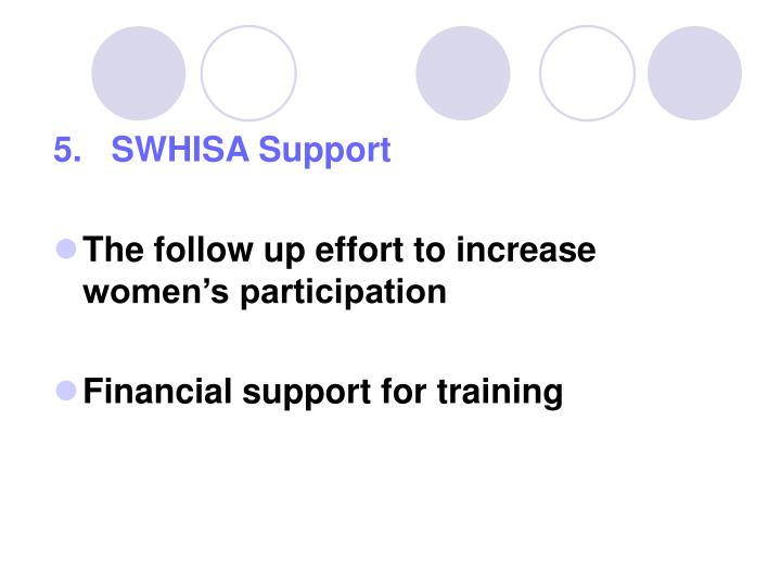 5.   SWHISA Support