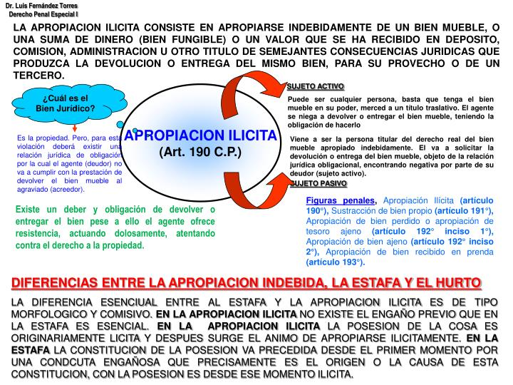 LA APROPIACION ILICITA CONSISTE EN APROPIARSE INDEBIDAMENTE DE UN BIEN MUEBLE, O UNA SUMA DE DINERO (BIEN FUNGIBLE) O UN VALOR QUE SE HA RECIBIDO EN DEPOSITO, COMISION, ADMINISTRACION U OTRO TITULO DE SEMEJANTES CONSECUENCIAS JURIDICAS QUE PRODUZCA LA DEVOLUCION O ENTREGA DEL MISMO BIEN, PARA SU PROVECHO O DE UN TERCERO.