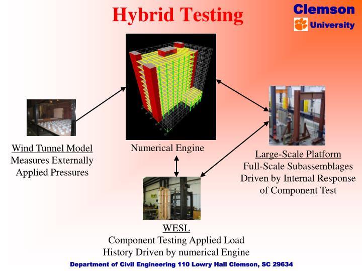 Hybrid Testing