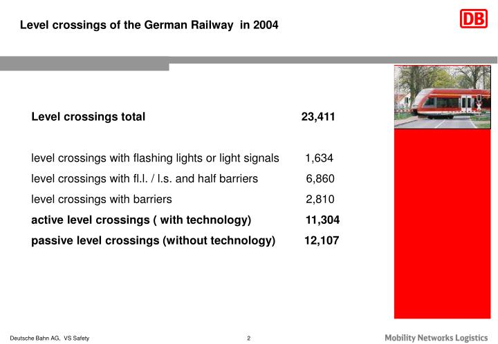 Level crossings of the German Railway  in 2004