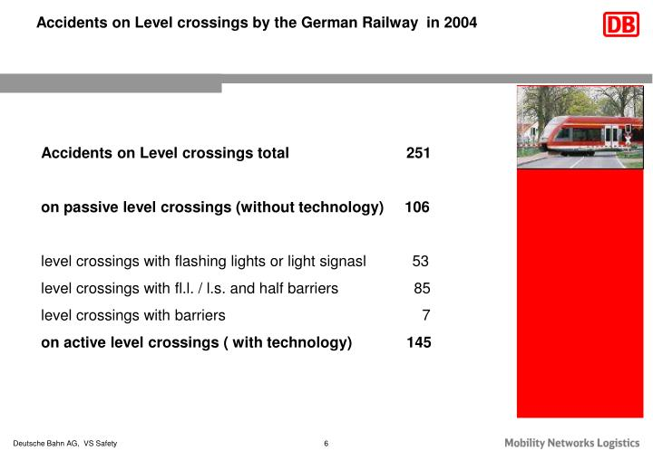 Accidents on Level crossings by the German Railway  in 2004