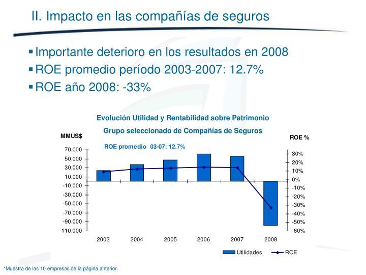 II. Impacto en las compañías de seguros