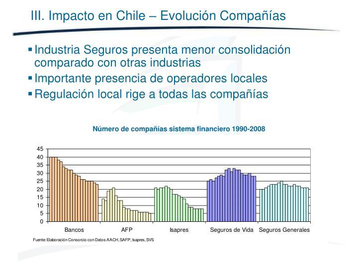 III. Impacto en Chile – Evolución Compañías