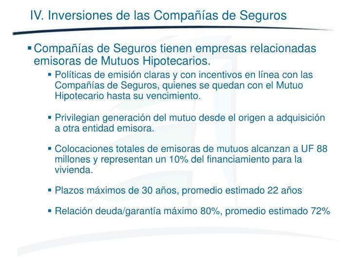 IV. Inversiones de las Compañías de Seguros