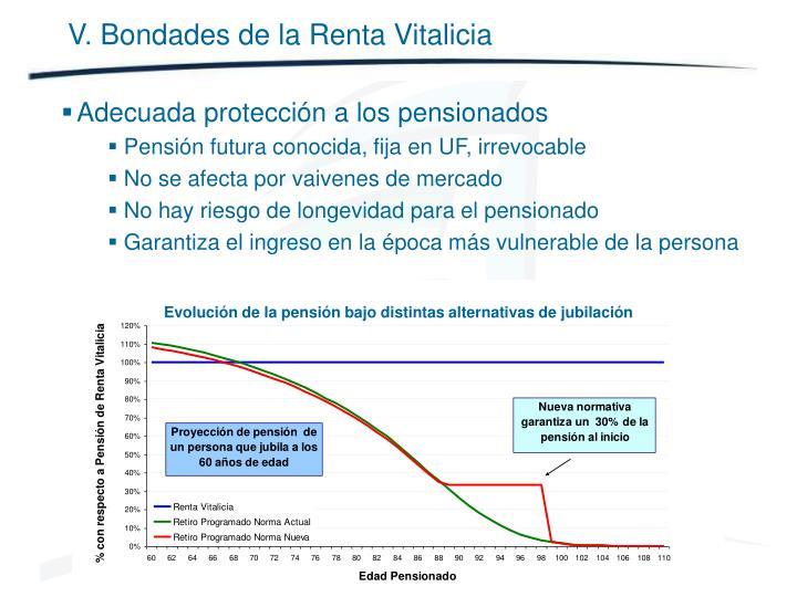 V. Bondades de la Renta Vitalicia