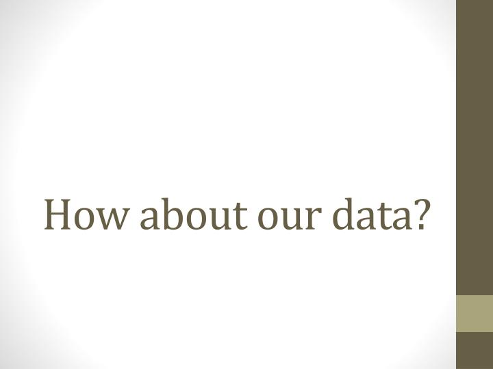 How about our data?