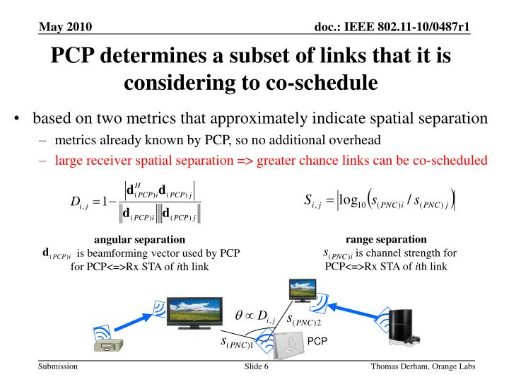 PCP determines a subset of links that it is considering to co-schedule