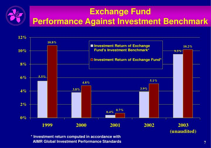 Exchange Fund