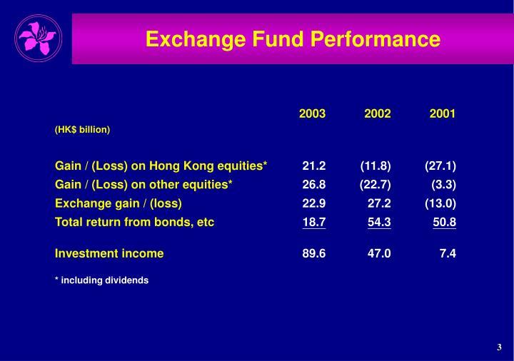 Exchange Fund Performance