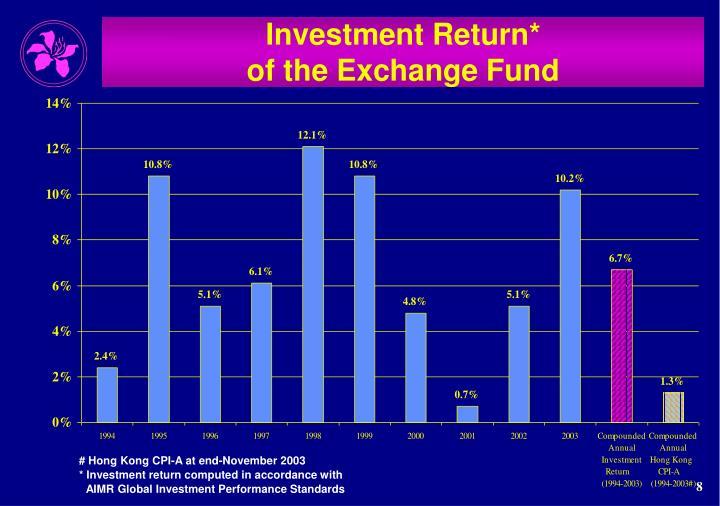 Investment Return*