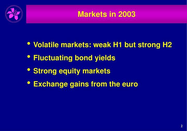 Markets in 2003