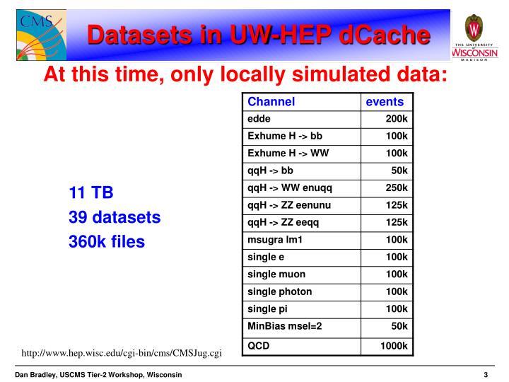 Datasets in UW-HEP dCache
