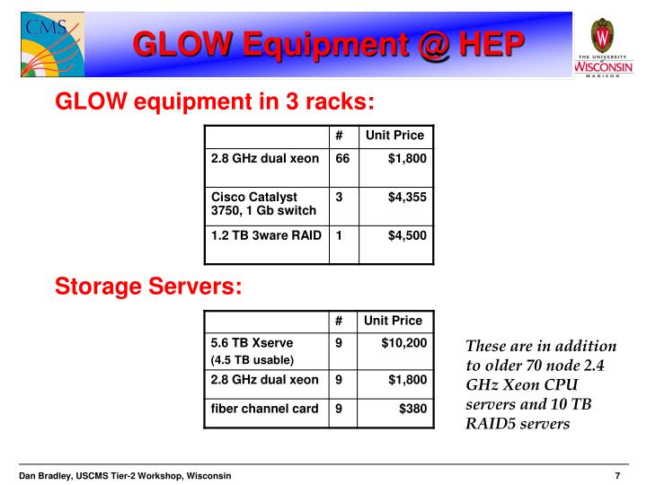 GLOW Equipment @ HEP