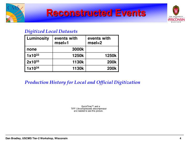 Reconstructed Events