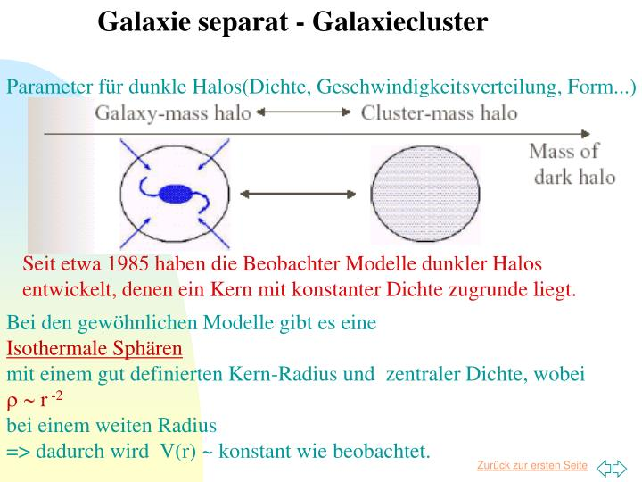 Galaxie separat - Galaxiecluster