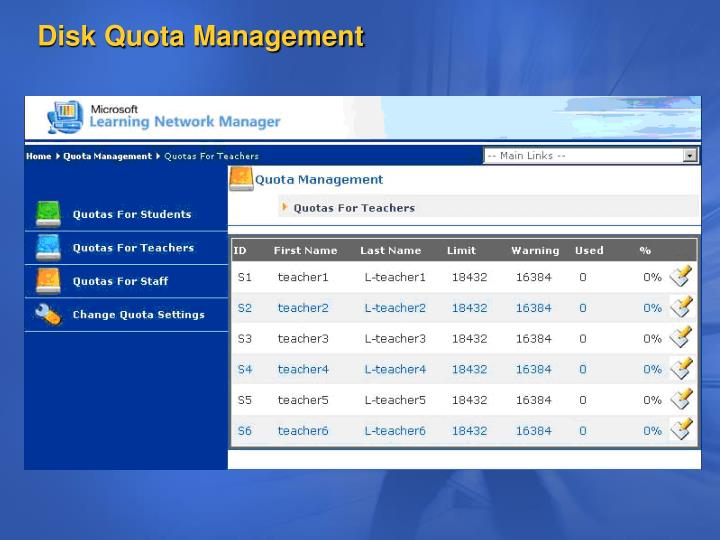 Disk Quota Management